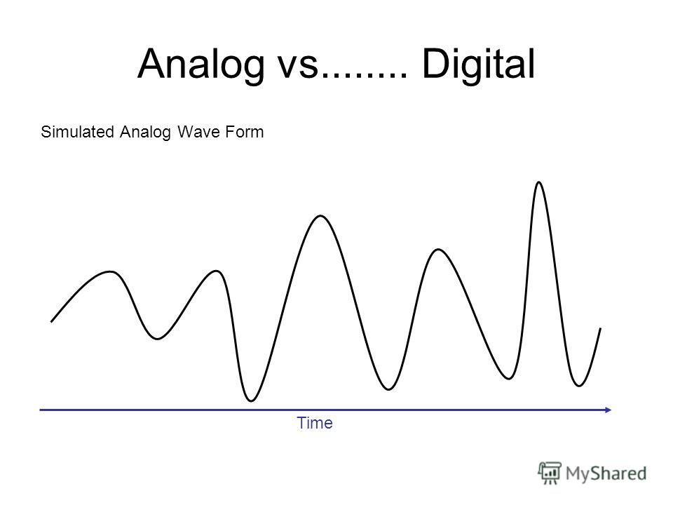 Analog vs........ Digital Simulated Analog Wave Form Time