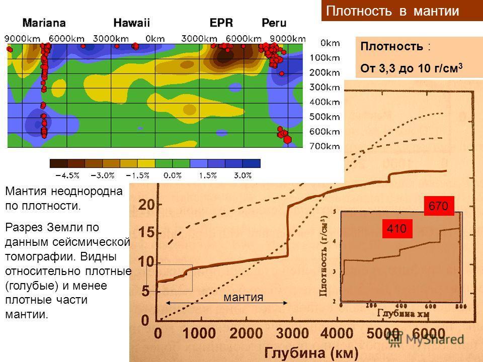 Плотность : От 3,3 до 10 г/см 3 Плотность в мантии Мантия неоднородна по плотности. Разрез Земли по данным сейсмической томографии. Видны относительно плотные (голубые) и менее плотные части мантии. мантия 410 670