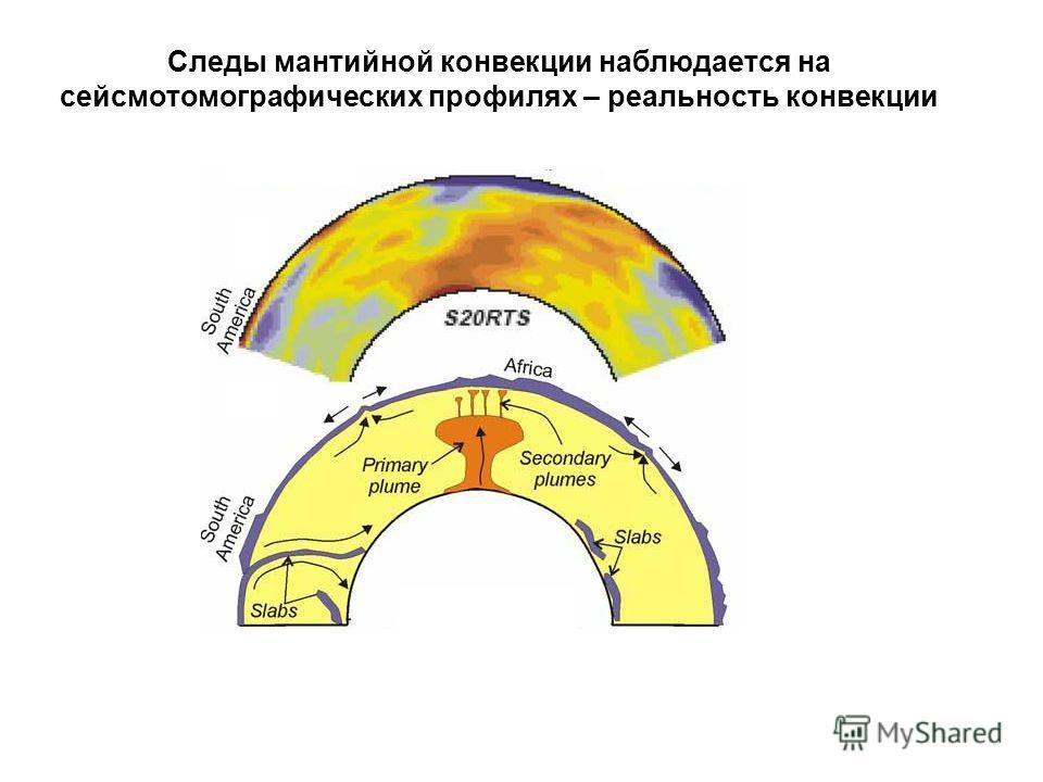 Следы мантийной конвекции наблюдается на сейсмотомографических профилях – реальность конвекции