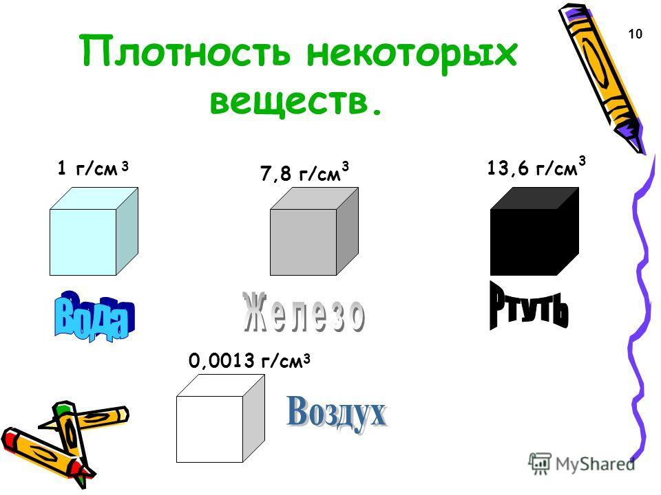 Плотность некоторых веществ. 7,8 г/см 13,6 г/см 0,0013 г/см 1 г/см 33 3 3 10