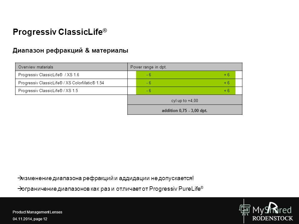 04.11.2014, page 12 Product Management Lenses Progressiv ClassicLife ® Диапазон рефракций & материалы Overview materialsPower range in dpt. Progressiv ClassicLife® / XS 1.6 - 6 + 6 Progressiv ClassicLife® / XS ColorMatic® 1.54 - 6 + 6 Progressiv Clas