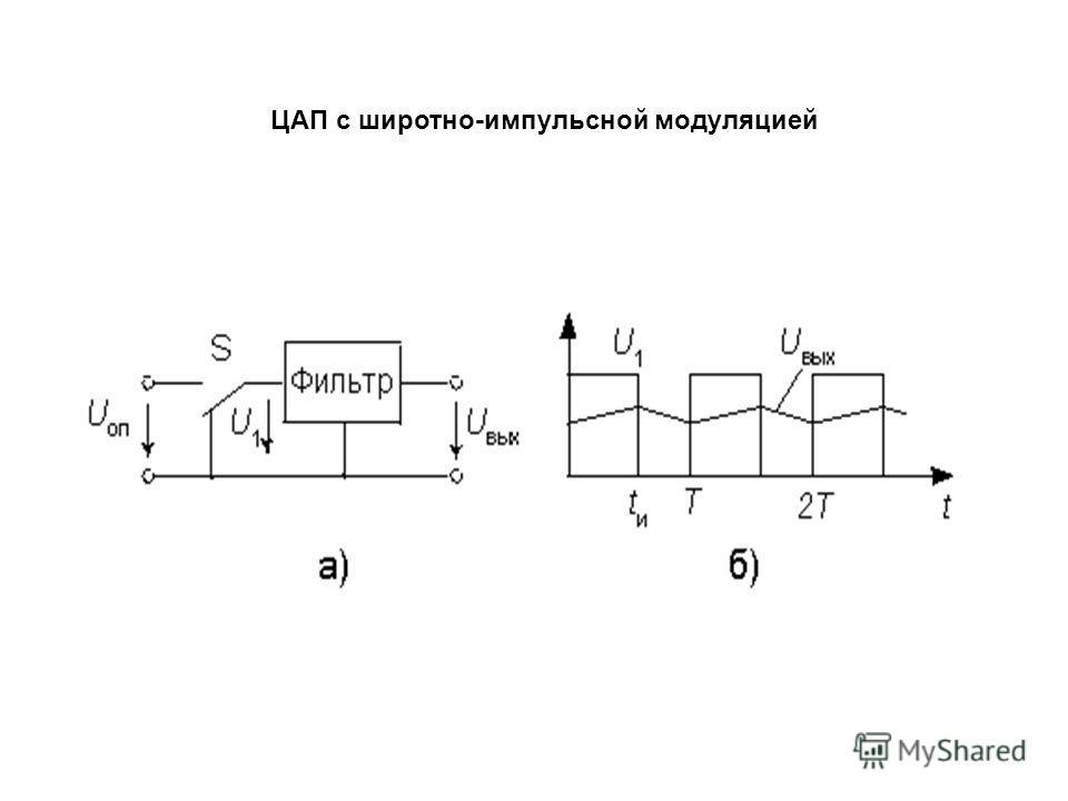 ЦАП с широтно-импульсной модуляцией