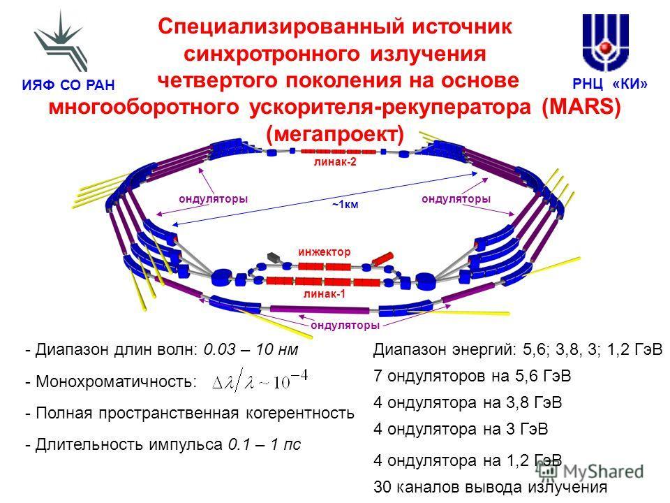 Специализированный источник синхротронного излучения четвертого поколения на основе многооборотного ускорителя-рекуператора (MARS) (мегапроект) ИЯФ СО РАН Диапазон энергий: 5,6; 3,8, 3; 1,2 ГэВ 7 ондуляторов на 5,6 ГэВ 4 ондулятора на 3,8 ГэВ 4 ондул