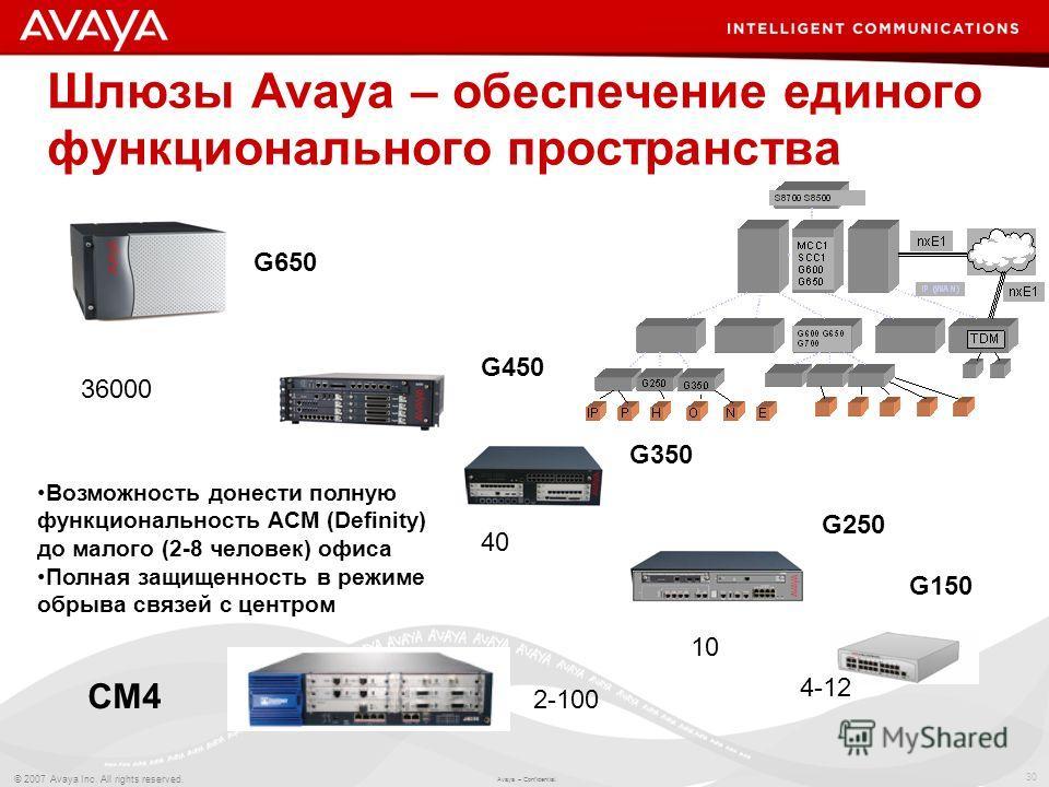 30 © 2007 Avaya Inc. All rights reserved. Avaya – Confidential. Шлюзы Avaya – обеспечение единого функционального пространства 36000 450 40 1010 4-12 G650 G450 G350 G250 G150 Возможность донести полную функциональность ACM (Definity) до малого (2-8 ч