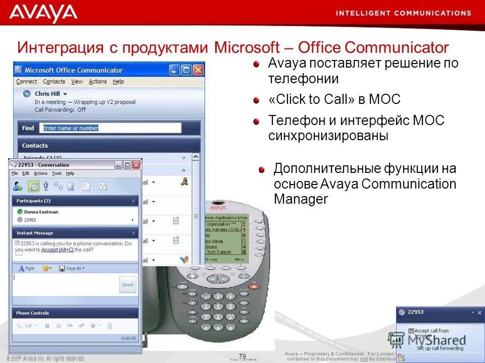 79 © 2007 Avaya Inc. All rights reserved. Avaya – Confidential. 79 © 2006 Avaya Inc. All rights reserved. Avaya – Proprietary & Confidential. For Limited Internal Distribution. The information contained in this document may not be distributed or repr
