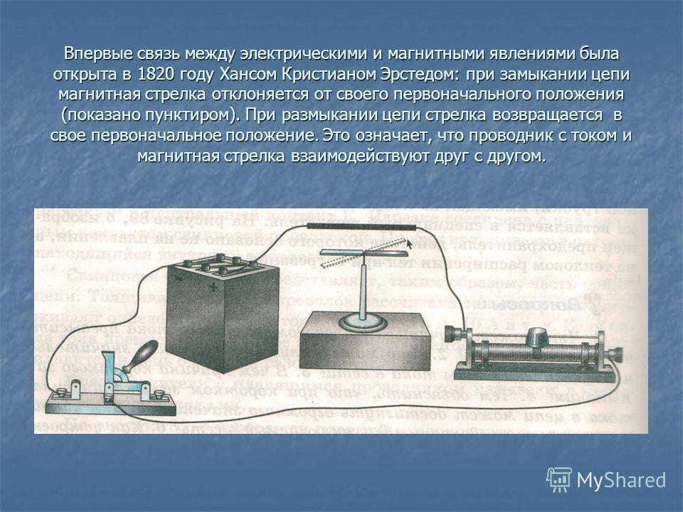 Впервые связь между электрическими и магнитными явлениями была открыта в 1820 году Хансом Кристианом Эрстедом: при замыкании цепи магнитная стрелка отклоняется от своего первоначального положения (показано пунктиром). При размыкании цепи стрелка возв