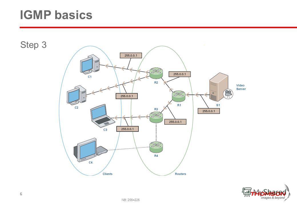 6 IGMP basics NB: 255=225 Step 3