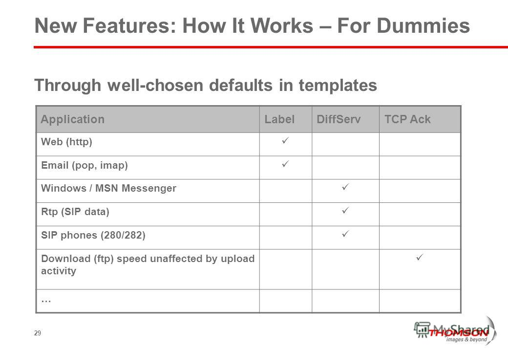 29 New Features: How It Works – For Dummies Through well-chosen defaults in templates ApplicationLabelDiffServTCP Ack Web (http) Email (pop, imap) Windows / MSN Messenger Rtp (SIP data) SIP phones (280/282) Download (ftp) speed unaffected by upload a