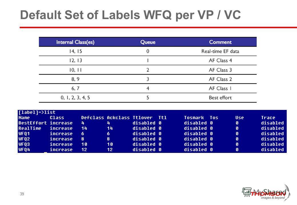 39 Default Set of Labels WFQ per VP / VC