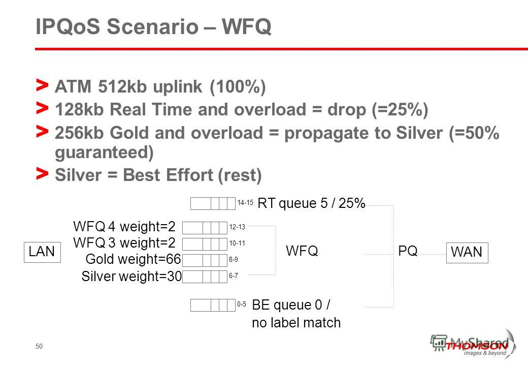 50 IPQoS Scenario – WFQ > ATM 512kb uplink (100%) > 128kb Real Time and overload = drop (=25%) > 256kb Gold and overload = propagate to Silver (=50% guaranteed) > Silver = Best Effort (rest) RT queue 5 / 25% WFQ BE queue 0 / no label match PQ Silver