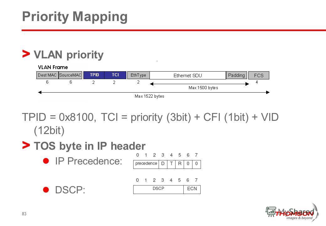 83 Priority Mapping > VLAN priority TPID = 0x8100, TCI = priority (3bit) + CFI (1bit) + VID (12bit) > TOS byte in IP header IP Precedence: DSCP: