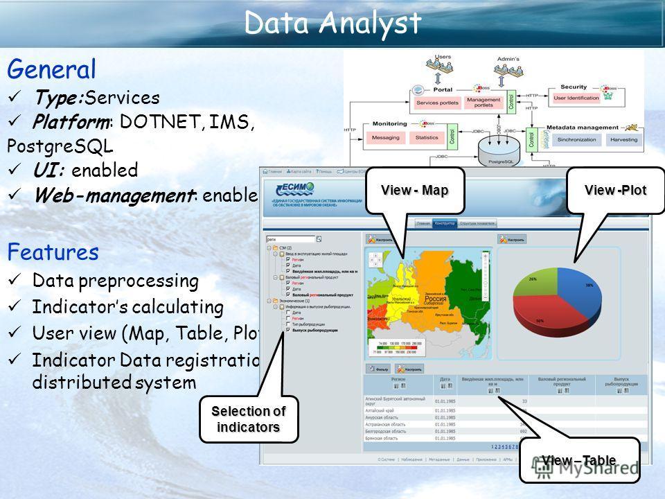 Data Analyst General Type:Services Platform: DOTNET, IMS, PostgreSQL UI: enabled Web-management: enabled Features Data preprocessing Indicators calculating User view (Map, Table, Plot) adjusting Indicator Data registration in distributed system Selec