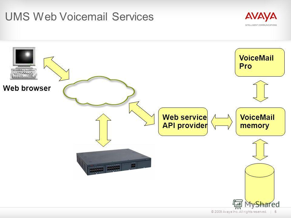 © 2009 Avaya Inc. All rights reserved.5 UMS Web Voicemail Services VoiceMail Pro VoiceMail memory Web service API provider Web browser