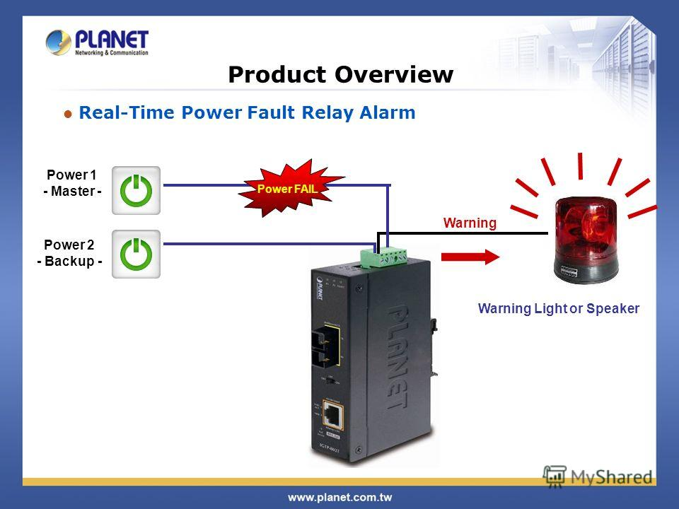 Product Overview Real-Time Power Fault Relay Alarm Power 1 - Master - Power 2 - Backup - Power FAIL Warning Warning Light or Speaker