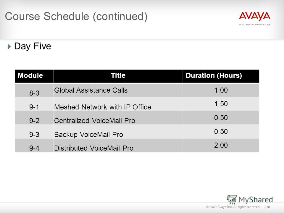 © 2009 Avaya Inc. All rights reserved.10 Course Schedule (continued) Day Five ModuleTitleDuration (Hours) 8-3 Global Assistance Calls1.00 9-1Meshed Network with IP Office 1.50 9-2Centralized VoiceMail Pro 0.50 9-3Backup VoiceMail Pro 0.50 9-4Distribu