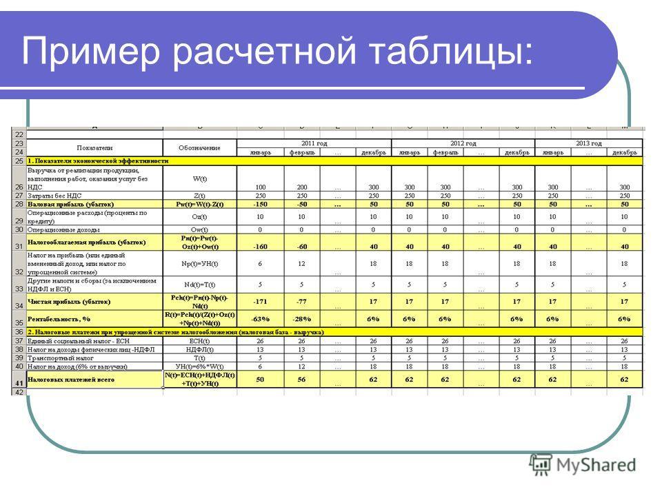 Пример расчетной таблицы: