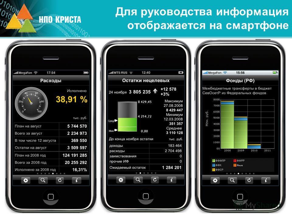 Для руководства информация отображается на смартфоне
