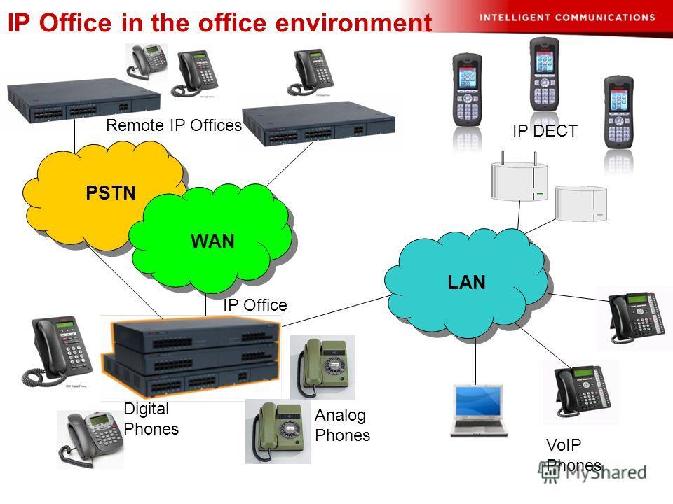 IP Office in the office environment LAN WAN PSTN Digital Phones Analog Phones IP Office Remote IP Offices VoIP Phones IP DECT