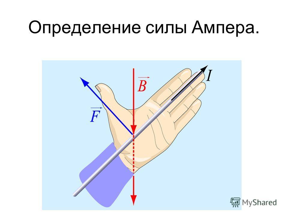 Определение силы Ампера.