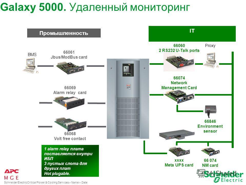 Schneider ElectricCritical Power & Cooling Services – Name – Date Galaxy 5000. Дисплей Высокое разрешение дисплея : 1/4 VGA (320x240), размер 9 на 12 см Интуитивное меню 2500 событий с отметкой времени Помощь шаг за шагом для манипуляций Присутствует