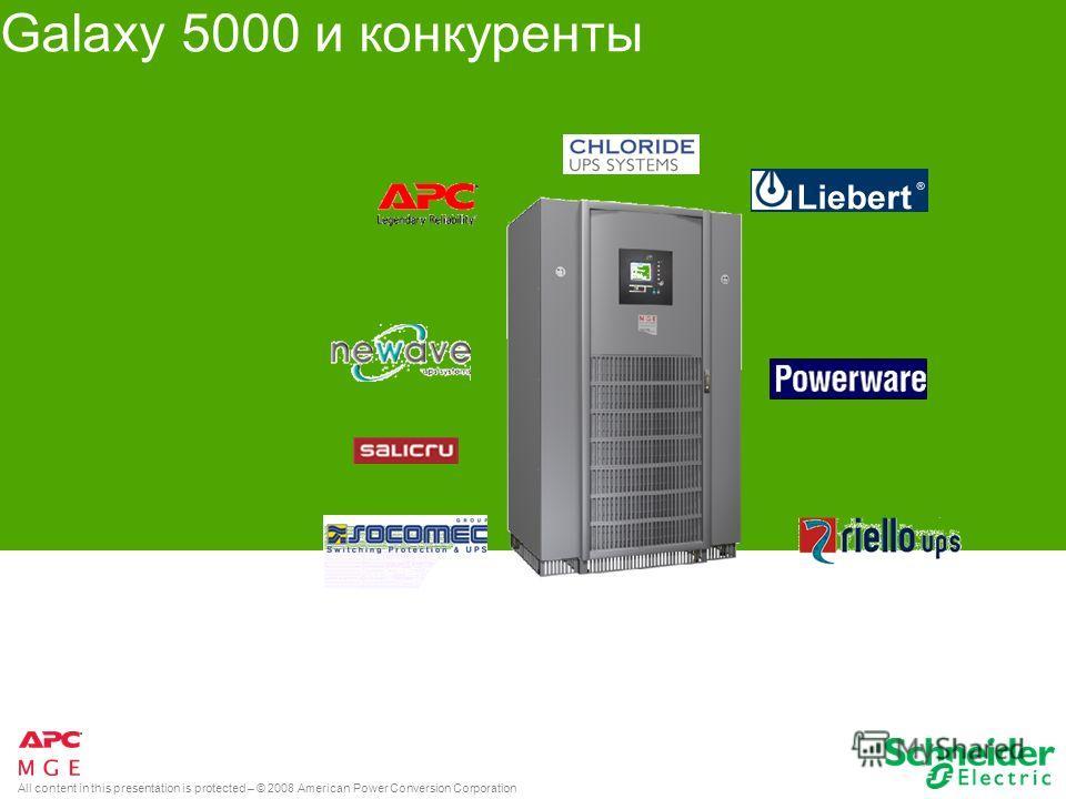 Schneider ElectricCritical Power & Cooling Services – Name – Date Galaxy 5000. Параллельная работа Параллельная редандная система Увеличение мощности ( До 6-и ИБП в параллель) X Q4S Q3BP Q5N Информационное сообщение если потеряно резервирование Can b