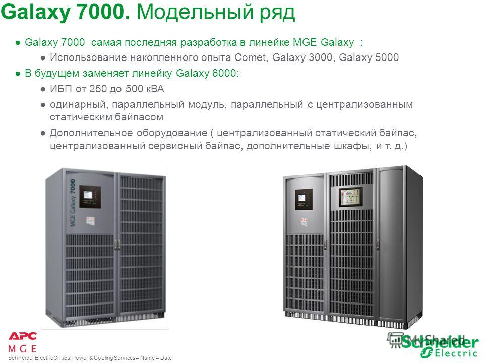All content in this presentation is protected – © 2008 American Power Conversion Corporation GALAXY 7000 Cпектр продукции 3:3