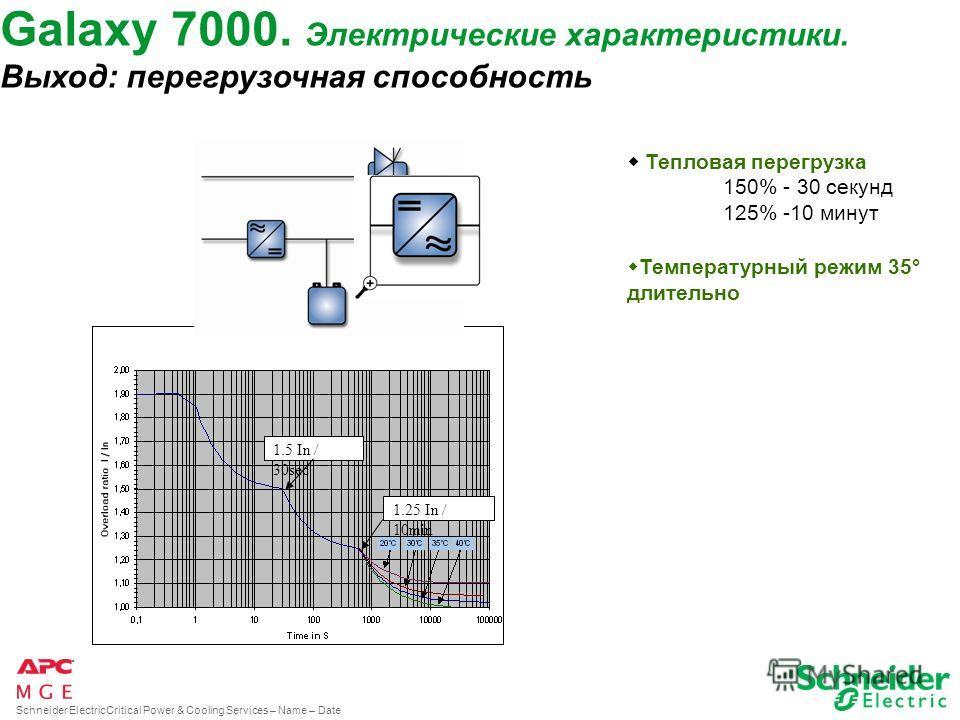 Schneider ElectricCritical Power & Cooling Services – Name – Date Качество энергии гибкость Все типы нагрузок Прецизионная установка напряжения для длинных кабелей 380-400-415-440В установка напряжения +-3% 50 или 60 Hz +/-0,001Hz) Стабильность : ста
