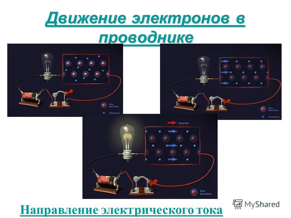 Движение электронов в проводнике Движение электронов в проводнике Направление электрического тока