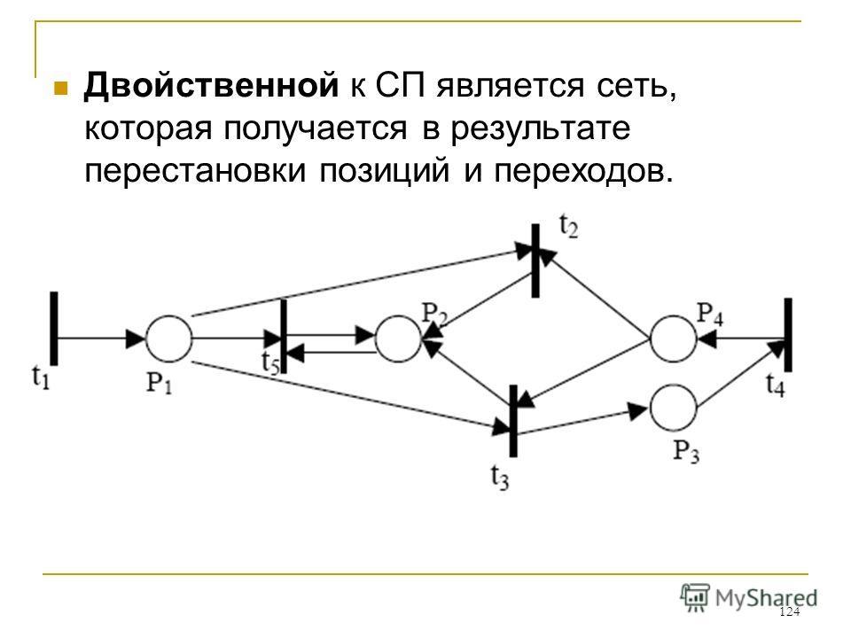124 Двойственной к СП является сеть, которая получается в результате перестановки позиций и переходов.