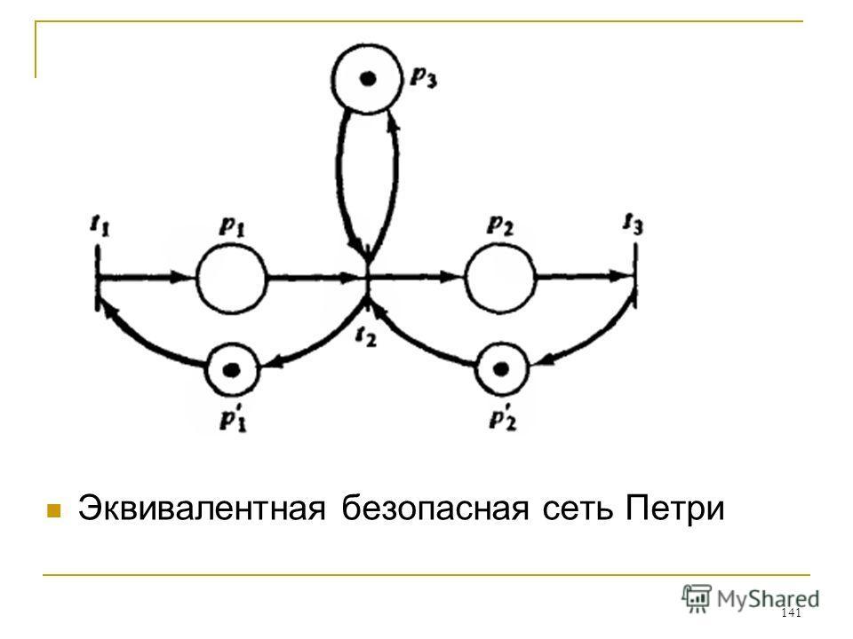 141 Эквивалентная безопасная сеть Петри