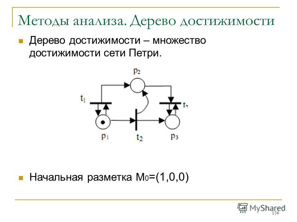 156 Методы анализа. Дерево достижимости Дерево достижимости – множество достижимости сети Петри. Начальная разметка M 0 =(1,0,0)