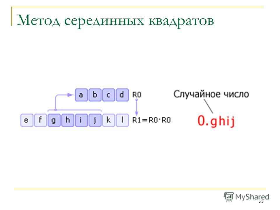 51 Метод серединных квадратов