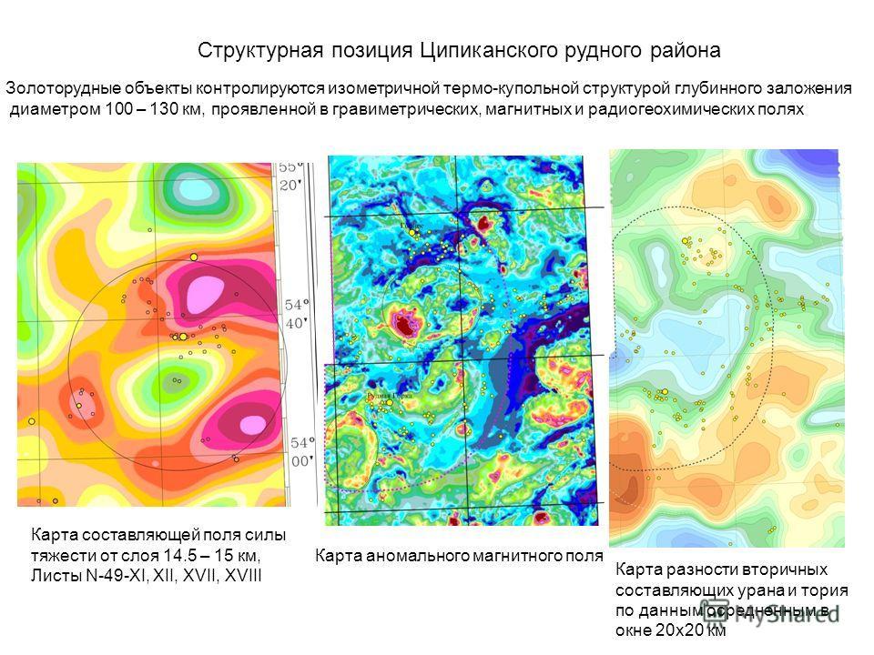 Структурная позиция Ципиканского рудного района Золоторудные объекты контролируются изометричной термо-купольной структурой глубинного заложения диаметром 100 – 130 км, проявленной в гравиметрических, магнитных и радио геохимических полях Карта соста