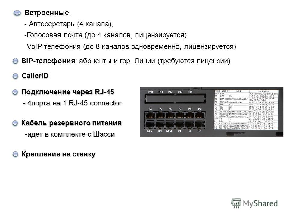 Встроенные: - Автосеретарь (4 канала), -Голосовая почта (до 4 каналов, лицензируется) -VoIP телефония (до 8 каналов одновременно, лицензируется) SIP-телефония: абоненты и гор. Линии (требуются лицензии) CallerID Подключение через RJ-45 - 4 порта на 1