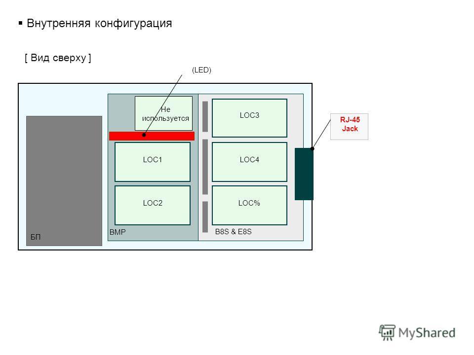 Внутренняя конфигурация [ Вид сверху ] БП BMP B8S & E8S (LED) RJ-45 Jack Не используется LOC1 LOC2LOC% LOC4 LOC3