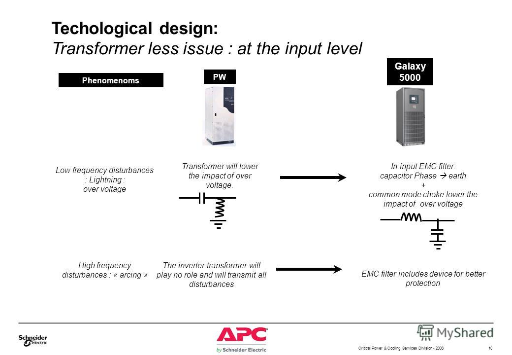 Critical Power & Cooling Services Division - 2008 10 Low frequency disturbances : Lightning : over voltage Transformer will lower the impact of over voltage. PW Galaxy 5000 In input EMC filter: capacitor Phase earth + common mode choke lower the impa