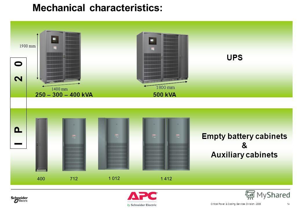 Critical Power & Cooling Services Division - 2008 14 Mechanical characteristics: 712 1 012 1 412 400 UPS Empty battery cabinets & Auxiliary cabinets I P 2 0 250 – 300 – 400 kVA500 kVA