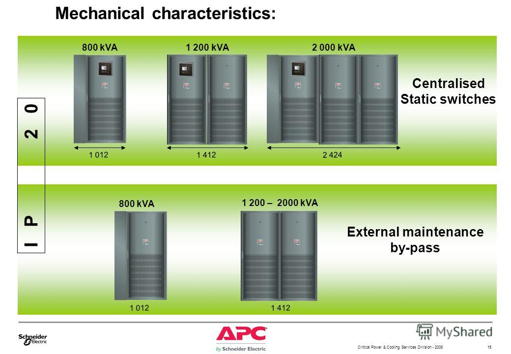 Critical Power & Cooling Services Division - 2008 15 Mechanical characteristics: 1 0121 412 Centralised Static switches External maintenance by-pass I P 2 0 1 0121 4122 424 800 kVA1 200 kVA2 000 kVA 800 kVA 1 200 – 2000 kVA