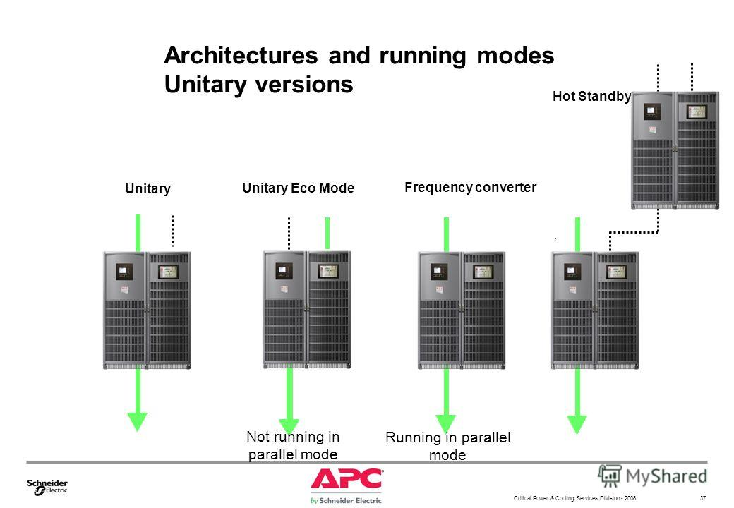 Critical Power & Cooling Services Division - 2008 37 Architectures and running modes Unitary versions Unitary Frequency converter Unitary Eco Mode Not running in parallel mode Hot Standby Running in parallel mode