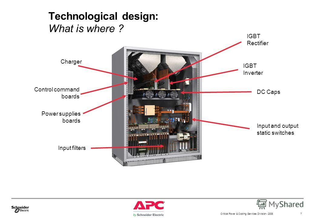 Critical Power & Cooling Services Division - 2008 7 Technological design: What is where ? Power supplies boards Input and output static switches Input filters Control command boards Charger IGBT Rectifier IGBT Inverter DC Caps