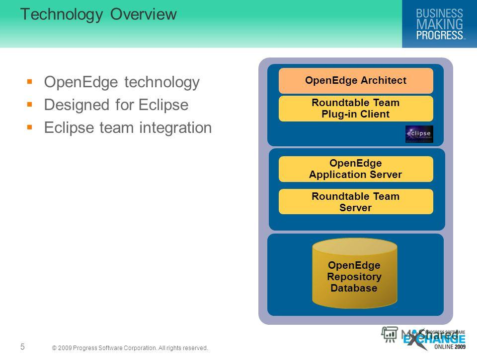 © 2009 Progress Software Corporation. All rights reserved. Technology Overview OpenEdge technology Designed for Eclipse Eclipse team integration OpenEdge Application Server OpenEdge Architect Roundtable Team Plug-in Client Roundtable Team Server 5 Op