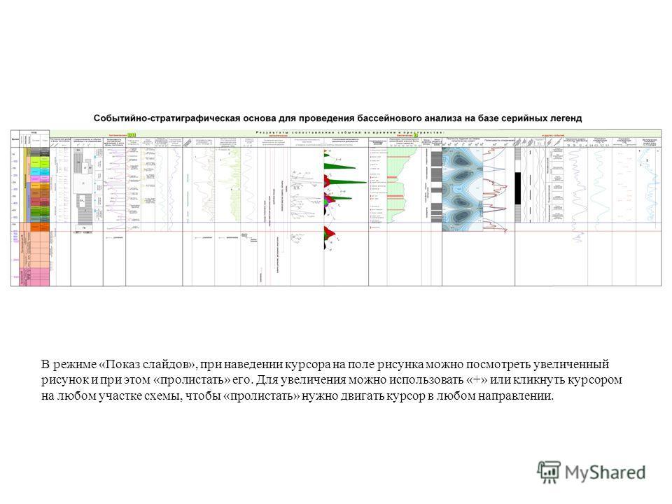 В режиме «Показ слайдов», при наведении курсора на поле рисунка можно посмотреть увеличенный рисунок и при этом «пролистать» его. Для увеличения можно использовать «+» или кликнуть курсором на любом участке схемы, чтобы «пролистать» нужно двигать кур