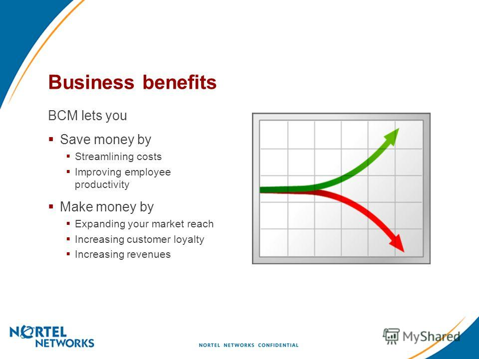 Business benefits BCM lets you Save money by Streamlining costs Improving employee productivity Make money by Expanding your market reach Increasing customer loyalty Increasing revenues