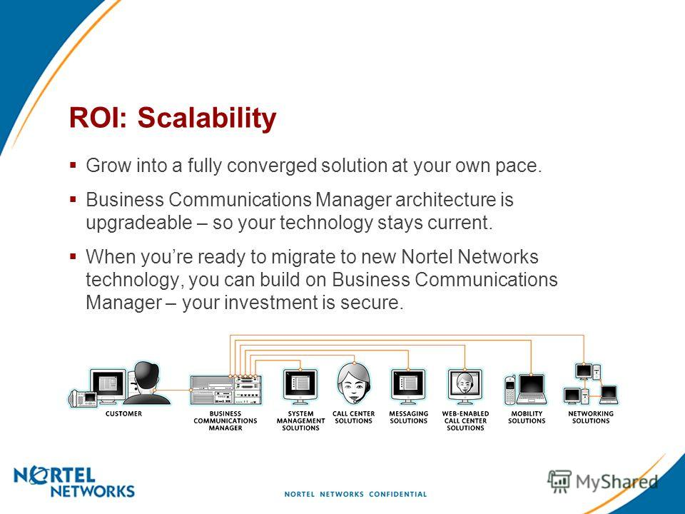 ROI: Scalability Grow into a fully converged solution at your own pace. Business Communications Manager architecture is upgradeable – so your technology stays current. When youre ready to migrate to new Nortel Networks technology, you can build on Bu