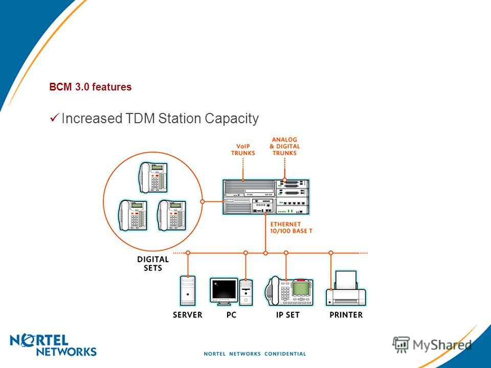 BCM 3.0 features Increased TDM Station Capacity