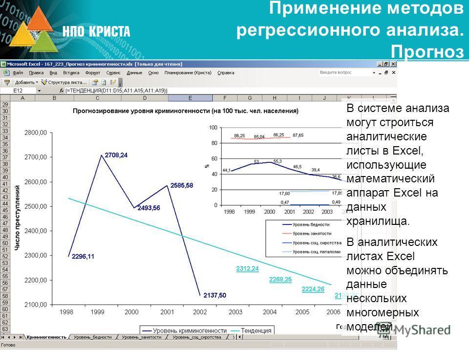 Применение методов регрессионного анализа. Прогноз В системе анализа могут строиться аналитические листы в Excel, использующие математический аппарат Excel на данных хранилища. В аналитических листах Excel можно объединять данные нескольких многомерн