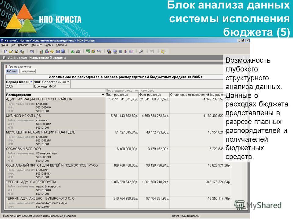 Блок анализа данных системы исполнения бюджета (5) Возможность глубокого структурного анализа данных. Данные о расходах бюджета представлены в разрезе главных распорядителей и получателей бюджетных средств.