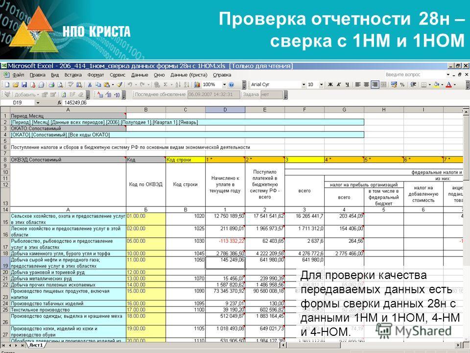 Проверка отчетности 28 н – сверка с 1НМ и 1НОМ Для проверки качества передаваемых данных есть формы сверки данных 28 н с данными 1НМ и 1НОМ, 4-НМ и 4-НОМ.