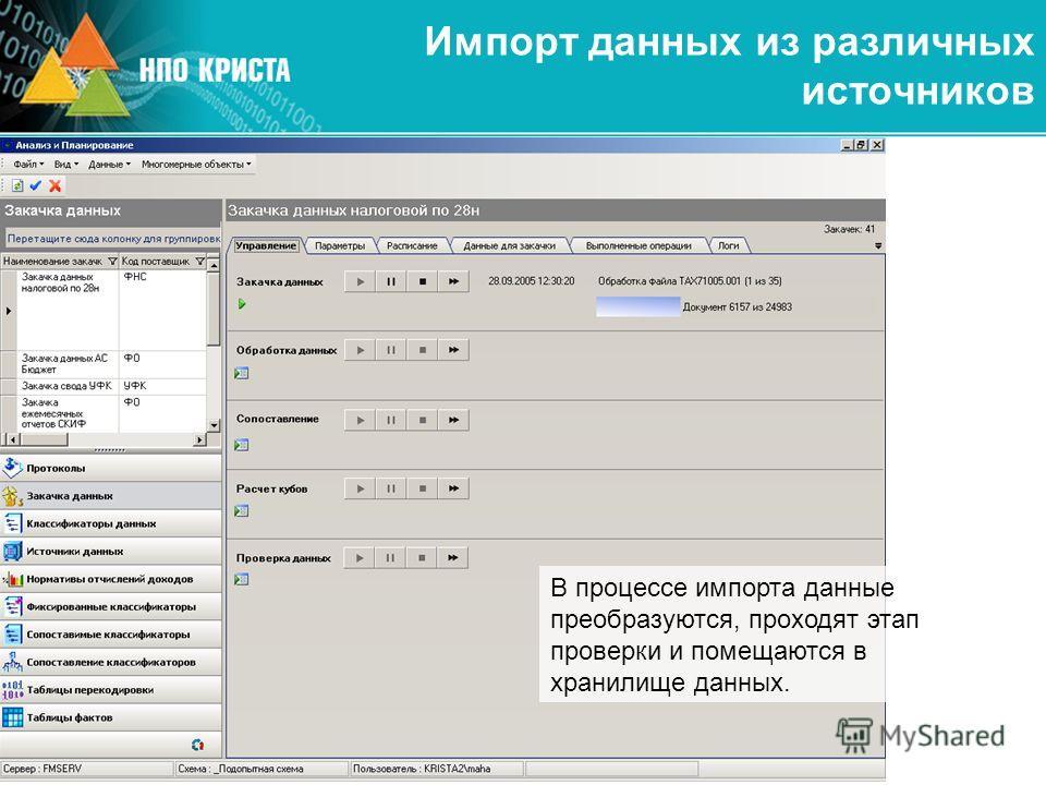 Импорт данных из различных источников В процессе импорта данные преобразуются, проходят этап проверки и помещаются в хранилище данных.