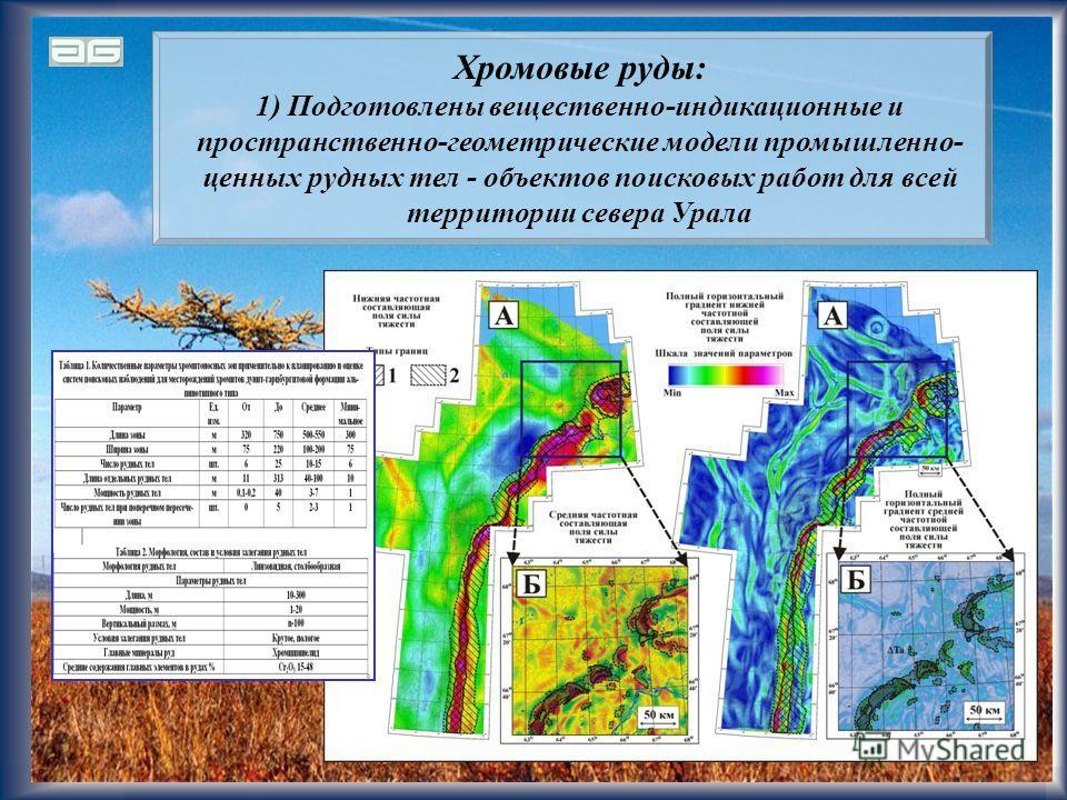 20 Хромовые руды: 1) Подготовлены вещественно-индикационные и пространственно-геометрические модели промышленно- ценных рудных тел - объектов поисковых работ для всей территории севера Урала